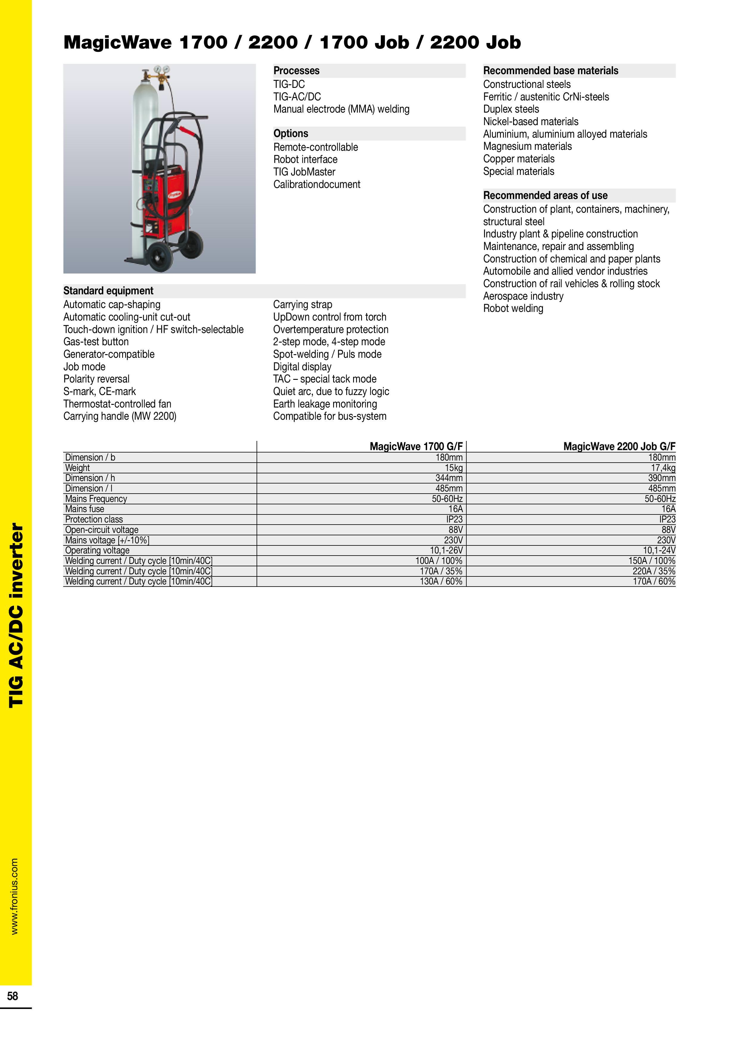 Fronius Produktkatalog 2014 2015 En Low Page 058 Bin Salim Mains Voltage Monitor